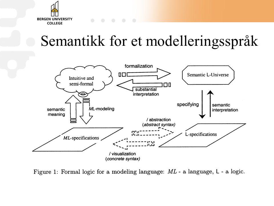 Semantikk for et modelleringsspråk
