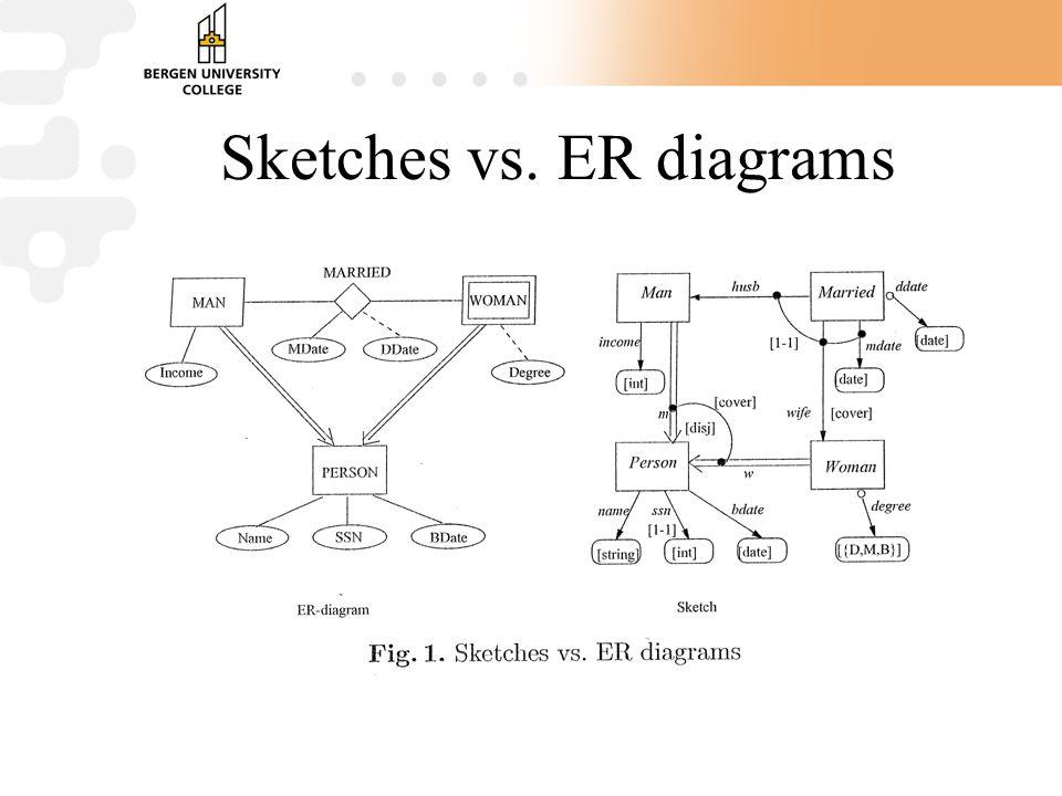 Sketches vs. ER diagrams