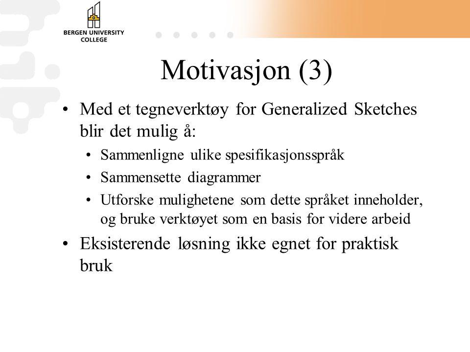 Motivasjon (3) Med et tegneverktøy for Generalized Sketches blir det mulig å: Sammenligne ulike spesifikasjonsspråk Sammensette diagrammer Utforske mulighetene som dette språket inneholder, og bruke verktøyet som en basis for videre arbeid Eksisterende løsning ikke egnet for praktisk bruk
