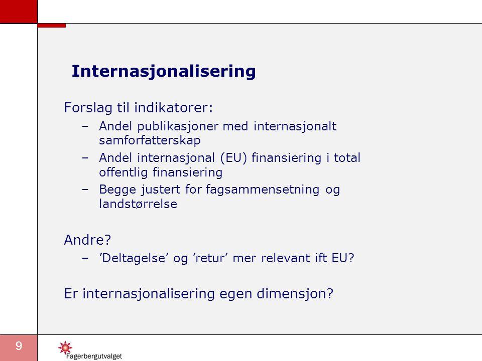 9 Internasjonalisering Forslag til indikatorer: –Andel publikasjoner med internasjonalt samforfatterskap –Andel internasjonal (EU) finansiering i total offentlig finansiering –Begge justert for fagsammensetning og landstørrelse Andre.