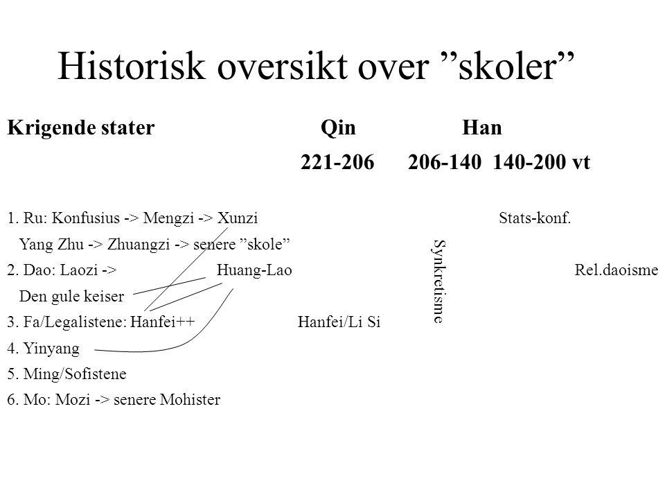 "Historisk oversikt over ""skoler"" Krigende stater Qin Han 221-206 206-140 140-200 vt 1. Ru: Konfusius -> Mengzi -> Xunzi Stats-konf. Yang Zhu -> Zhuang"