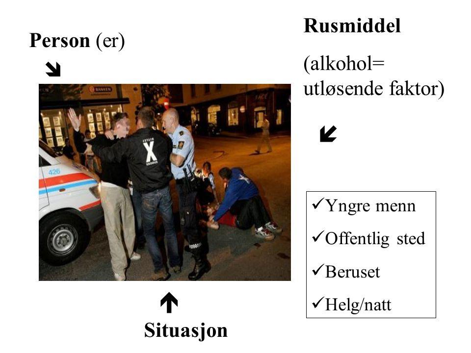 Person (er) Situasjon Rusmiddel (alkohol= utløsende faktor)    Yngre menn Offentlig sted Beruset Helg/natt