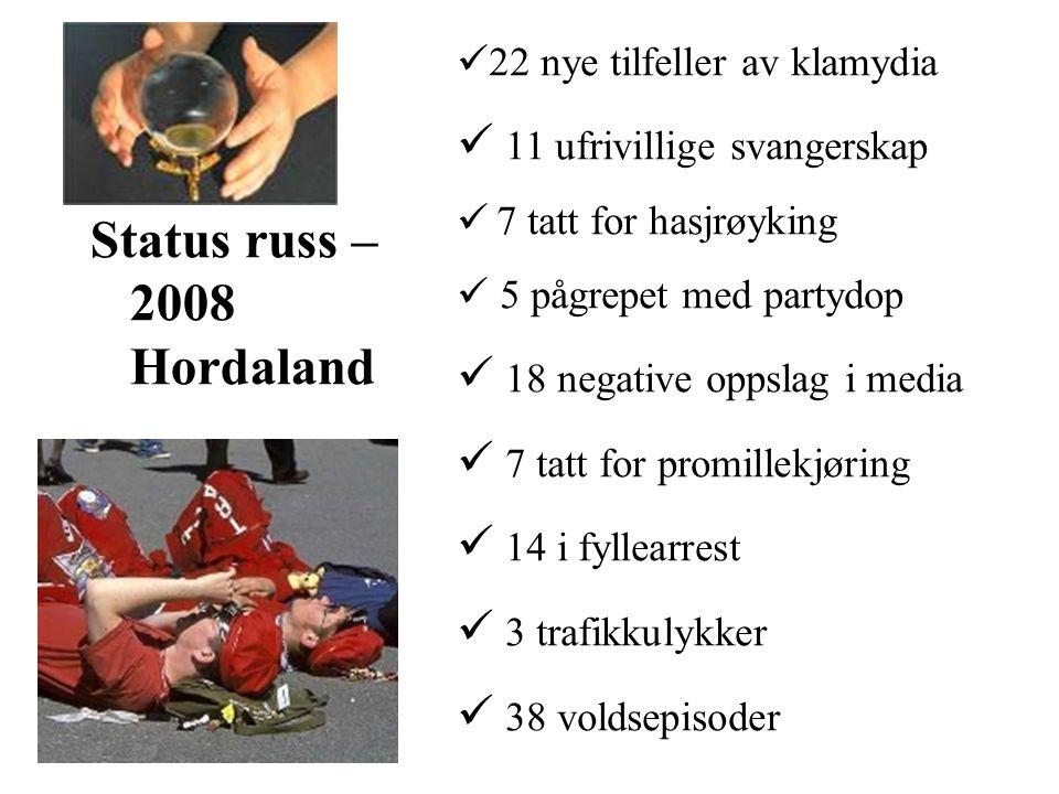 22 nye tilfeller av klamydia 11 ufrivillige svangerskap 7 tatt for hasjrøyking 5 pågrepet med partydop 18 negative oppslag i media 7 tatt for promille