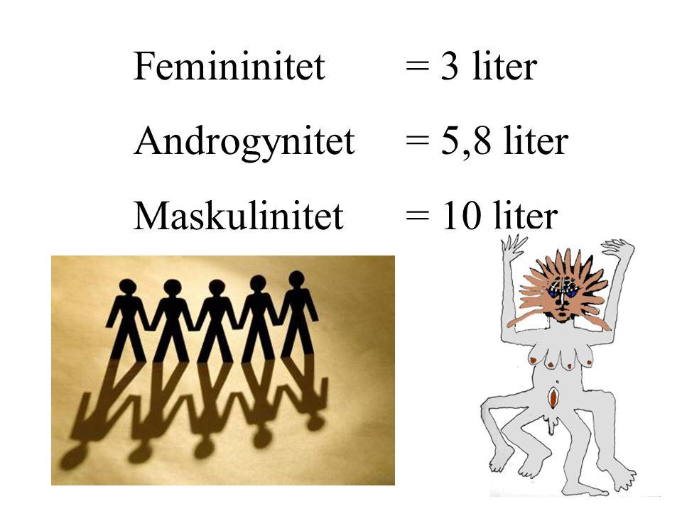 Femininitet = 3 liter Androgynitet= 5,8 liter Maskulinitet= 10 liter