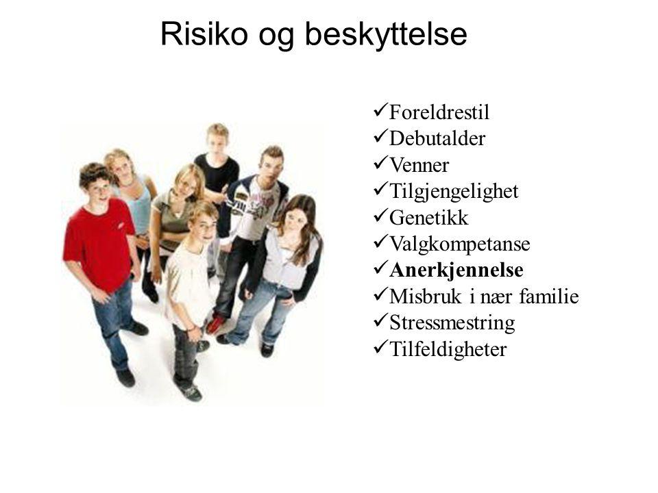Risiko og beskyttelse Foreldrestil Debutalder Venner Tilgjengelighet Genetikk Valgkompetanse Anerkjennelse Misbruk i nær familie Stressmestring Tilfel