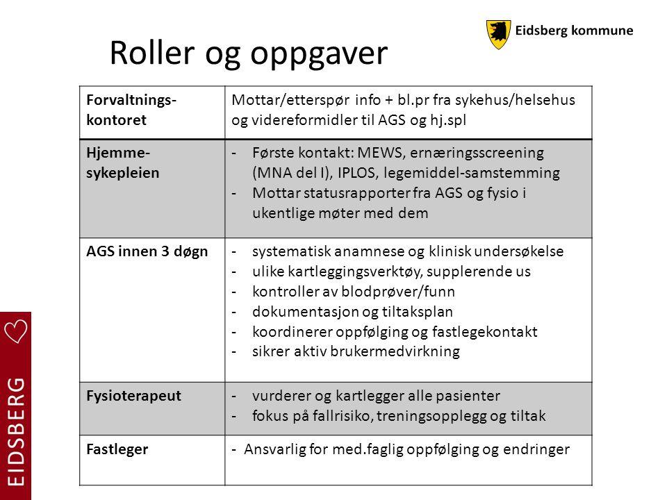 Roller og oppgaver Forvaltnings- kontoret Mottar/etterspør info + bl.pr fra sykehus/helsehus og videreformidler til AGS og hj.spl Hjemme- sykepleien -