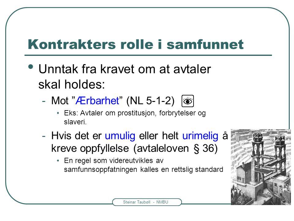 """Steinar Taubøll - NMBU Kontrakters rolle i samfunnet Unntak fra kravet om at avtaler skal holdes: -Mot """"Ærbarhet"""" (NL 5-1-2) Eks: Avtaler om prostitus"""