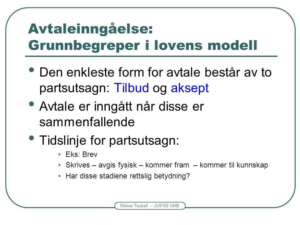 Steinar Taubøll - JUS102 UMB Avtaleinngåelse: Grunnbegreper i lovens modell Den enkleste form for avtale består av to partsutsagn: Tilbud og aksept Av