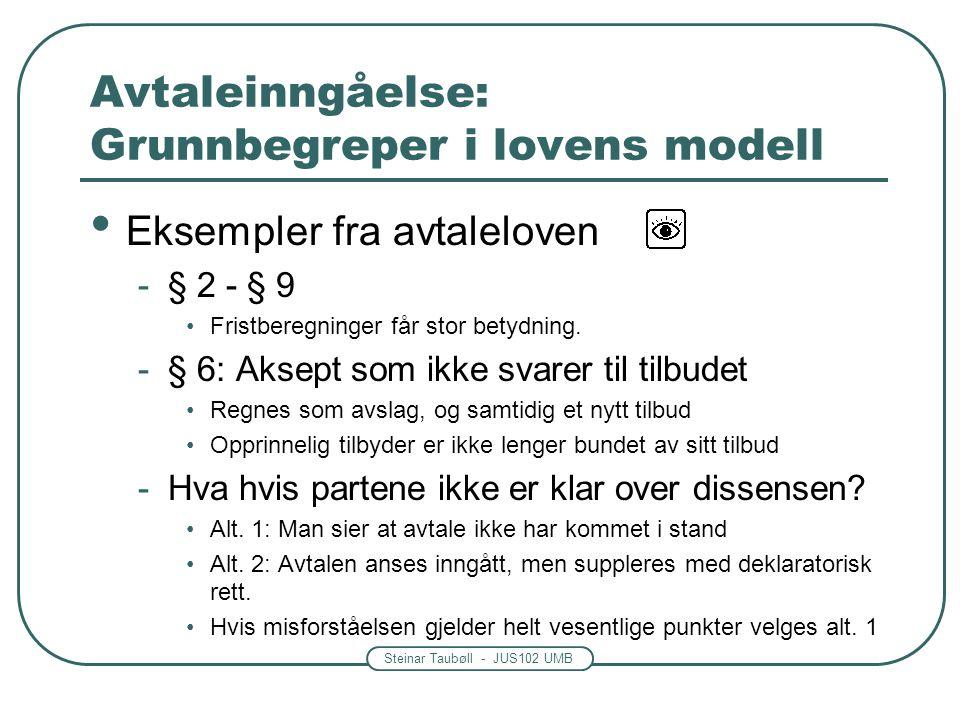 Steinar Taubøll - JUS102 UMB Avtaleinngåelse: Grunnbegreper i lovens modell Eksempler fra avtaleloven -§ 2 - § 9 Fristberegninger får stor betydning.