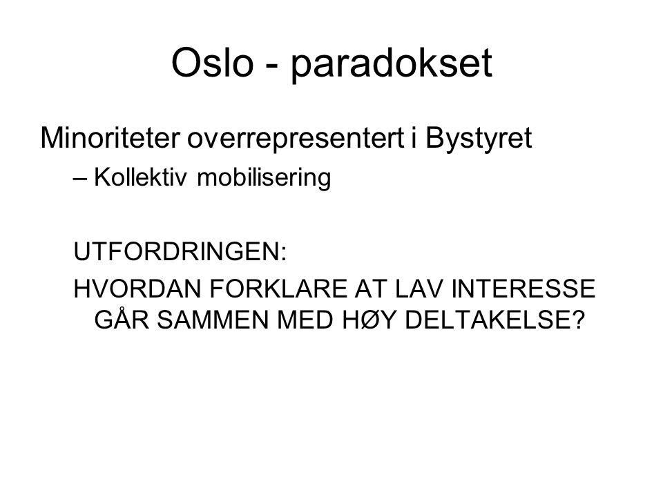 Oslo - paradokset Minoriteter overrepresentert i Bystyret –Kollektiv mobilisering UTFORDRINGEN: HVORDAN FORKLARE AT LAV INTERESSE GÅR SAMMEN MED HØY D