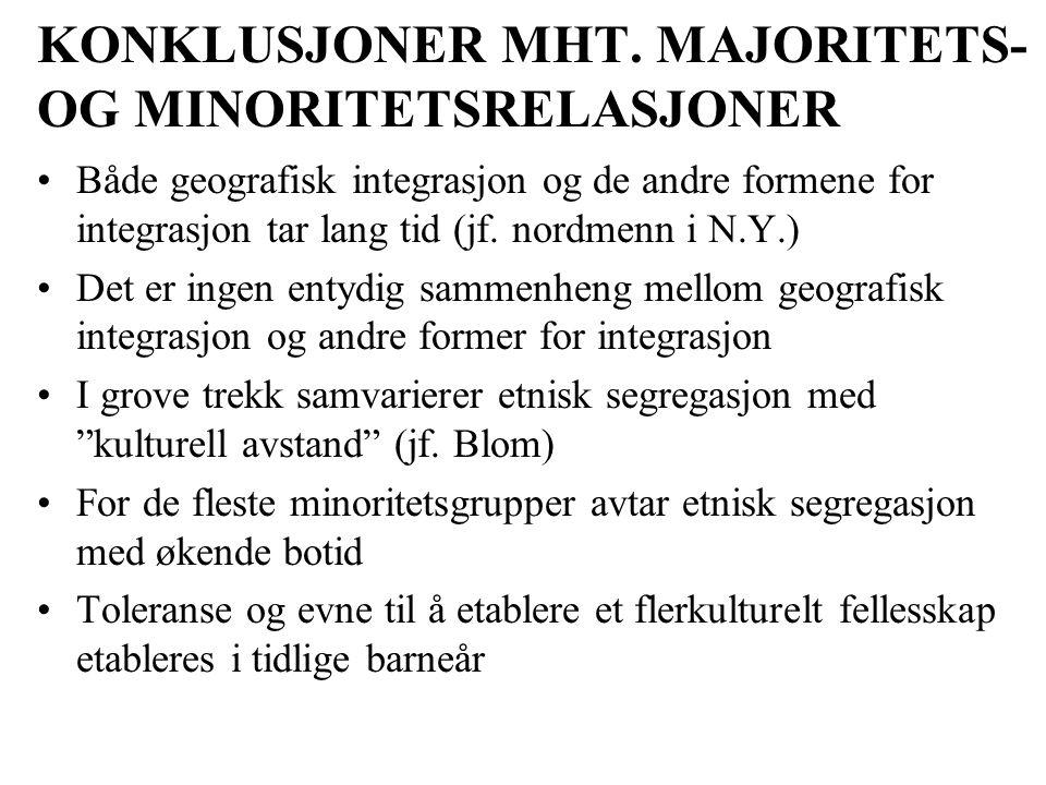 KONKLUSJONER MHT.