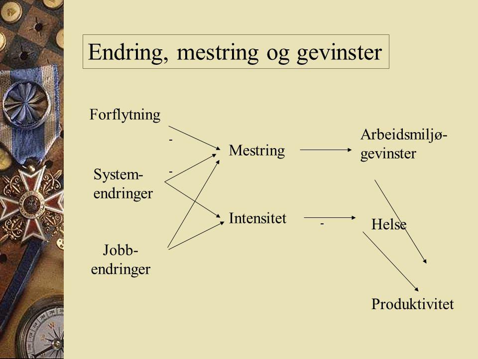 Forflytning System- endringer Jobb- endringer Mestring Intensitet Arbeidsmiljø- gevinster Helse - - - Endring, mestring og gevinster Produktivitet