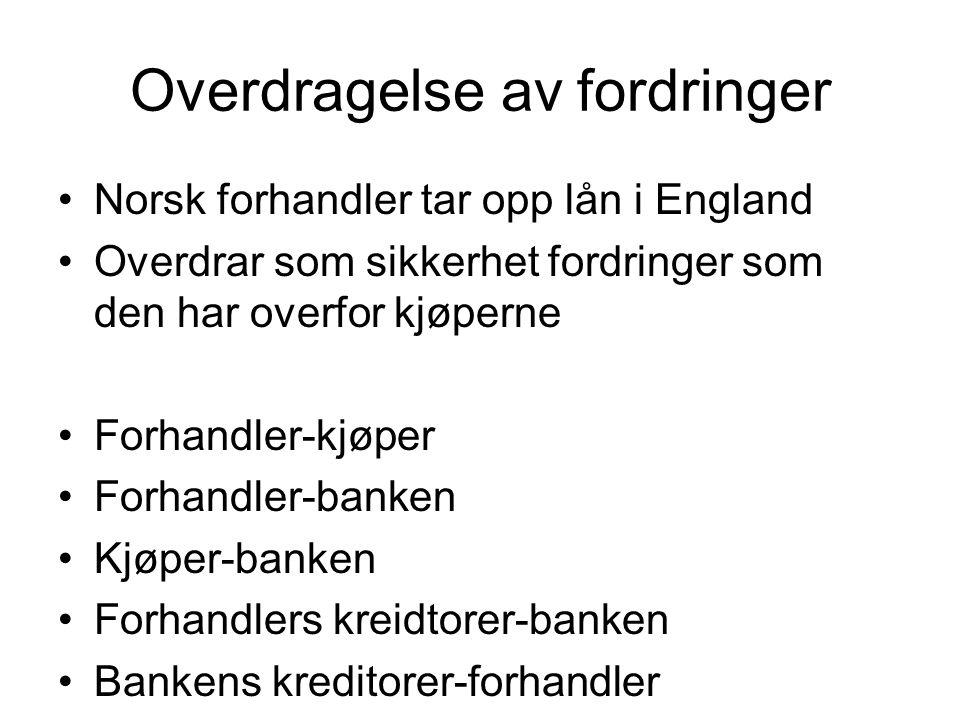 Overdragelse av fordringer Norsk forhandler tar opp lån i England Overdrar som sikkerhet fordringer som den har overfor kjøperne Forhandler-kjøper Forhandler-banken Kjøper-banken Forhandlers kreidtorer-banken Bankens kreditorer-forhandler