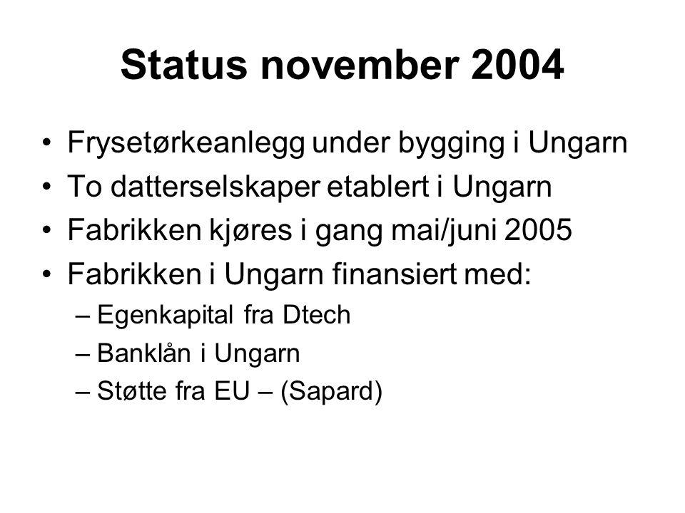 Status november 2004 Frysetørkeanlegg under bygging i Ungarn To datterselskaper etablert i Ungarn Fabrikken kjøres i gang mai/juni 2005 Fabrikken i Ungarn finansiert med: –Egenkapital fra Dtech –Banklån i Ungarn –Støtte fra EU – (Sapard)