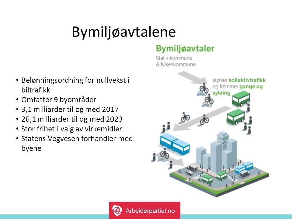 34,6 mrd 2,9 mill reisende Kr.12 000/reisende Trønderbanen vs InterCity 1 11,5 mrd 5 mill reisende Kr.2500 /reisende