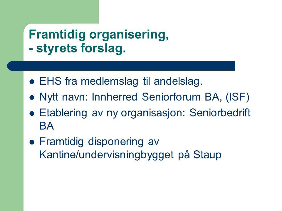 Framtidig organisering, - styrets forslag. EHS fra medlemslag til andelslag.