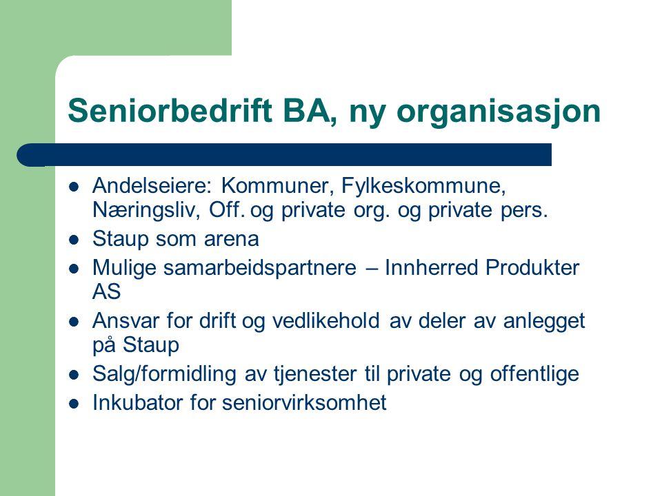 Seniorbedrift BA, ny organisasjon Andelseiere: Kommuner, Fylkeskommune, Næringsliv, Off.