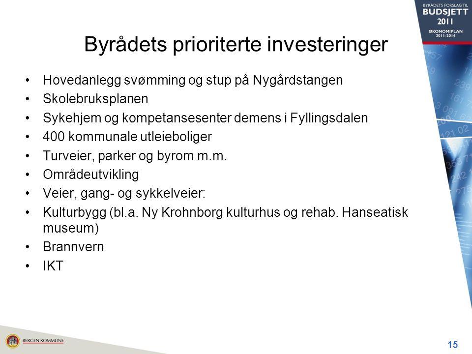 Byrådets prioriterte investeringer Hovedanlegg svømming og stup på Nygårdstangen Skolebruksplanen Sykehjem og kompetansesenter demens i Fyllingsdalen 400 kommunale utleieboliger Turveier, parker og byrom m.m.