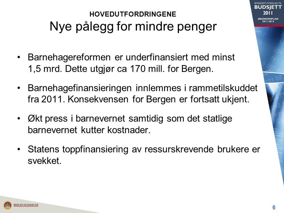HOVEDUTFORDRINGENE Nye pålegg for mindre penger Barnehagereformen er underfinansiert med minst 1,5 mrd.