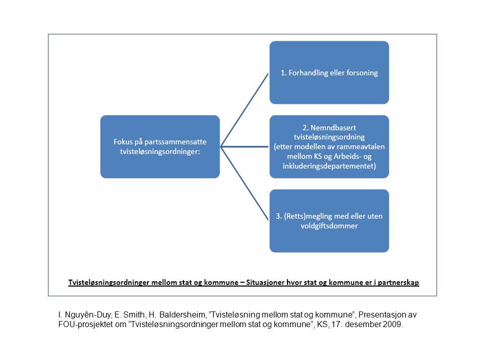 """I. Nguyên-Duy, E. Smith, H. Baldersheim, """"Tvisteløsning mellom stat og kommune"""", Presentasjon av FOU-prosjektet om """"Tvisteløsningsordninger mellom sta"""