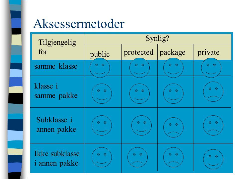 Aksessermetoder Tilgjengelig for Synlig.
