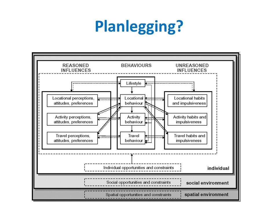 Planlegging?