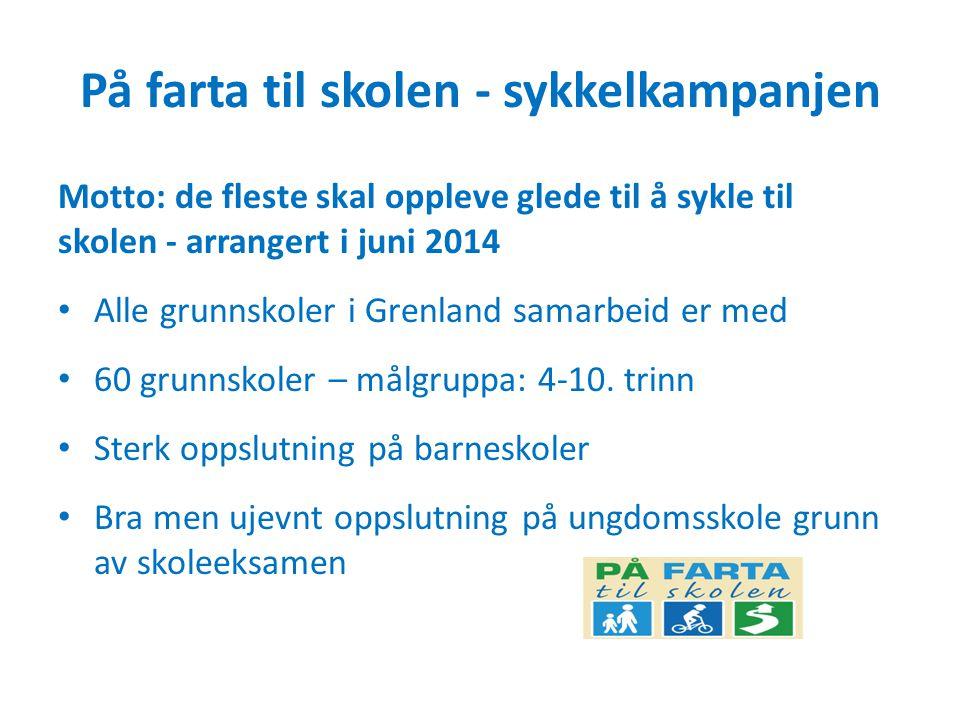 På farta til skolen - sykkelkampanjen Motto: de fleste skal oppleve glede til å sykle til skolen - arrangert i juni 2014 Alle grunnskoler i Grenland samarbeid er med 60 grunnskoler – målgruppa: 4-10.