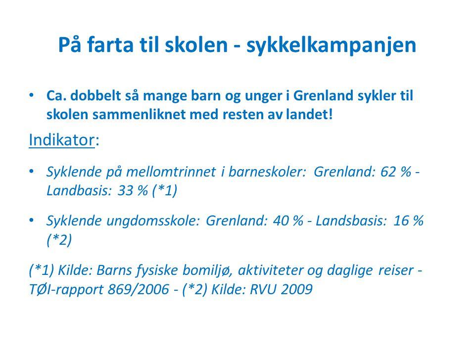 På farta til skolen - sykkelkampanjen Ca. dobbelt så mange barn og unger i Grenland sykler til skolen sammenliknet med resten av landet! Indikator: Sy