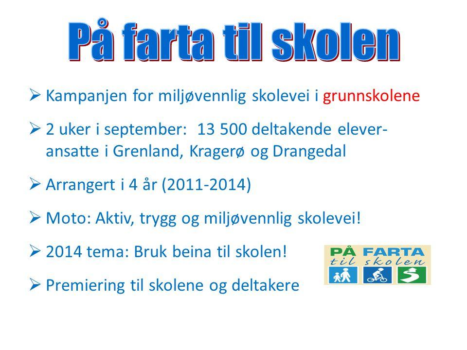  Kampanjen for miljøvennlig skolevei i grunnskolene  2 uker i september: 13 500 deltakende elever- ansatte i Grenland, Kragerø og Drangedal  Arrangert i 4 år (2011-2014)  Moto: Aktiv, trygg og miljøvennlig skolevei.