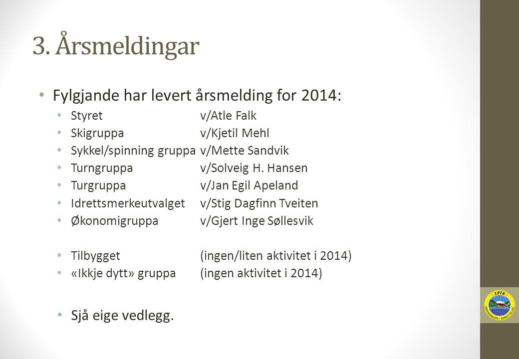 3. Årsmeldingar Fylgjande har levert årsmelding for 2014: Styret v/Atle Falk Skigruppa v/Kjetil Mehl Sykkel/spinning gruppa v/Mette Sandvik Turngruppa