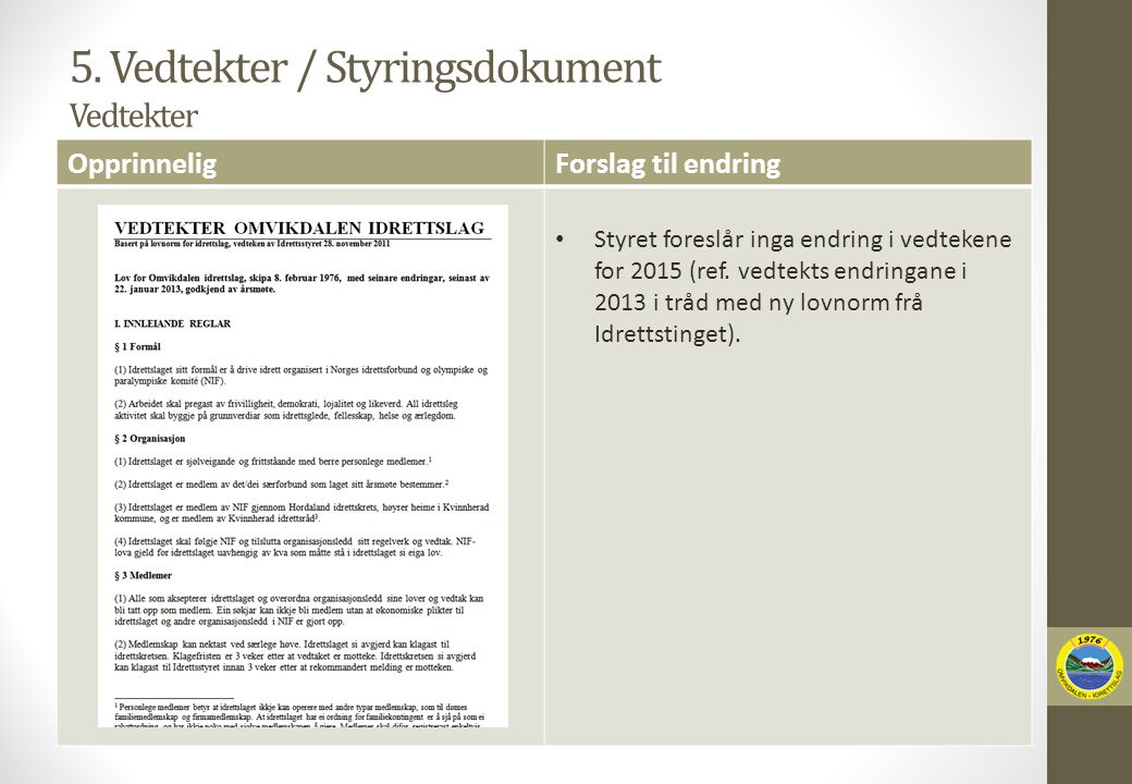 5. Vedtekter / Styringsdokument Vedtekter OpprinneligForslag til endring Styret foreslår inga endring i vedtekene for 2015 (ref. vedtekts endringane i