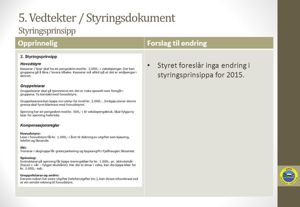 5. Vedtekter / Styringsdokument Styringsprinsipp OpprinneligForslag til endring Styret foreslår inga endring i styringsprinsippa for 2015.