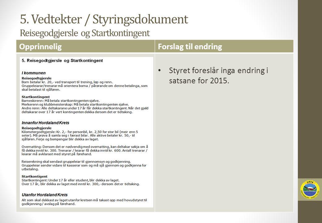 5. Vedtekter / Styringsdokument Reisegodgjersle og Startkontingent OpprinneligForslag til endring Styret foreslår inga endring i satsane for 2015.