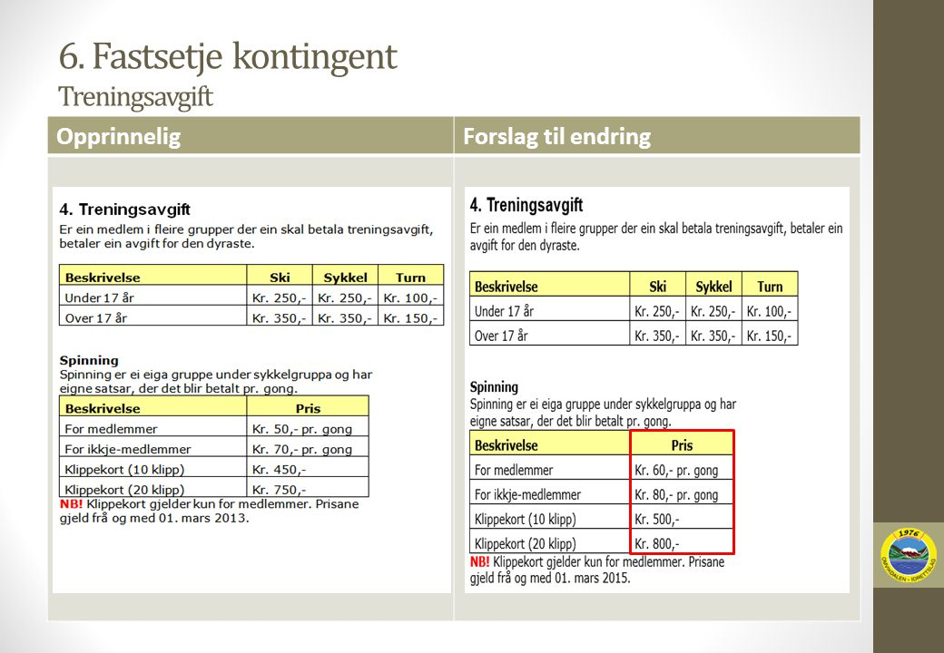 6. Fastsetje kontingent Treningsavgift OpprinneligForslag til endring