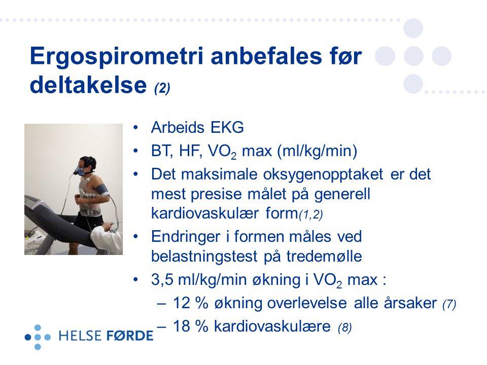 Arbeids EKG BT, HF, VO 2 max (ml/kg/min) Det maksimale oksygenopptaket er det mest presise målet på generell kardiovaskulær form (1,2) Endringer i for