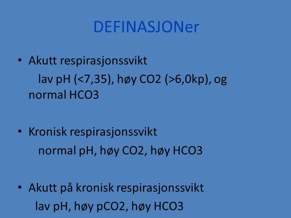 DEFINASJONer Akutt respirasjonssvikt lav pH ( 6,0kp), og normal HCO3 Kronisk respirasjonssvikt normal pH, høy CO2, høy HCO3 Akutt på kronisk respirasj