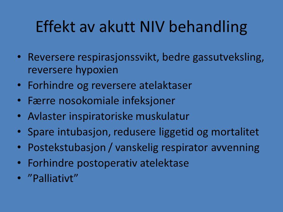 Effekt av akutt NIV behandling Reversere respirasjonssvikt, bedre gassutveksling, reversere hypoxien Forhindre og reversere atelaktaser Færre nosokomi