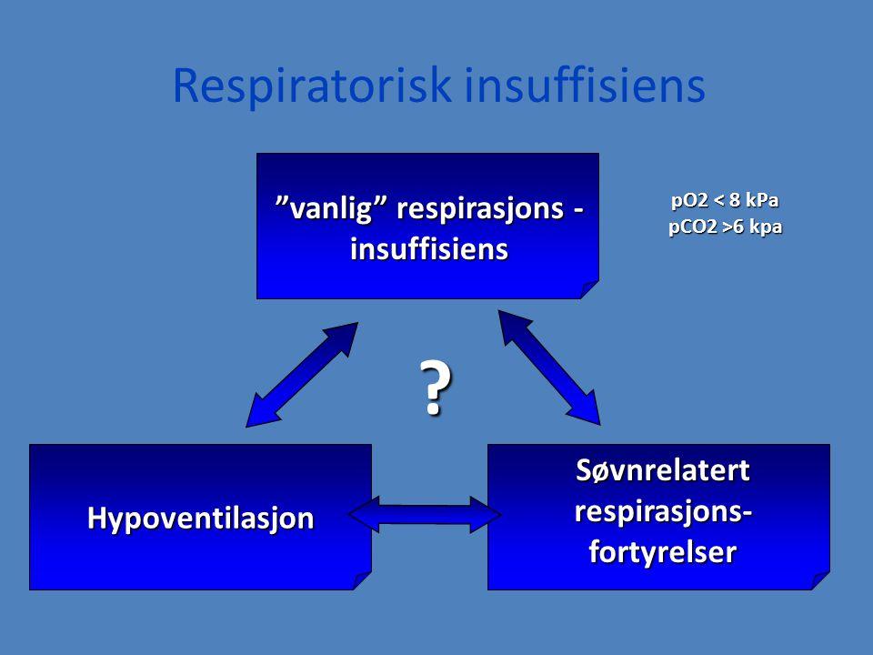 "Respiratorisk insuffisiens ""vanlig"" respirasjons - insuffisiens Søvnrelatertrespirasjons-fortyrelser Hypoventilasjon ? pO2 < 8 kPa pCO2 >6 kpa"