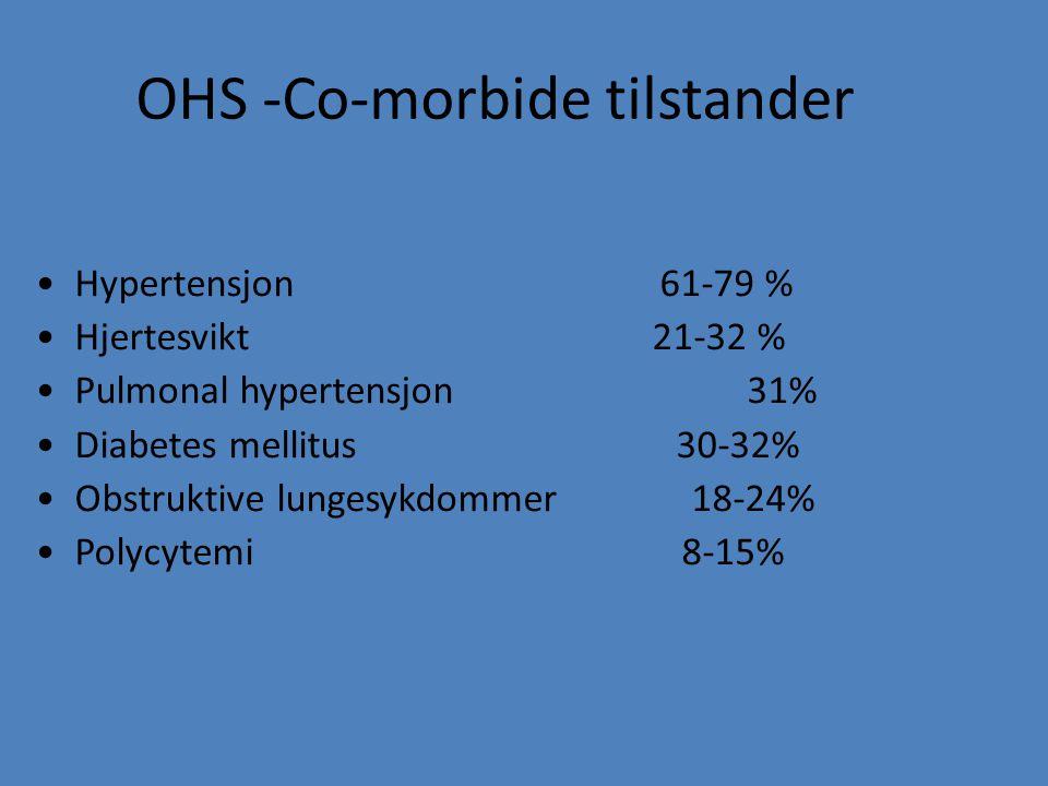 OHS -Co-morbide tilstander Hypertensjon 61-79 % Hjertesvikt 21-32 % Pulmonal hypertensjon 31% Diabetes mellitus 30-32% Obstruktive lungesykdommer 18-2