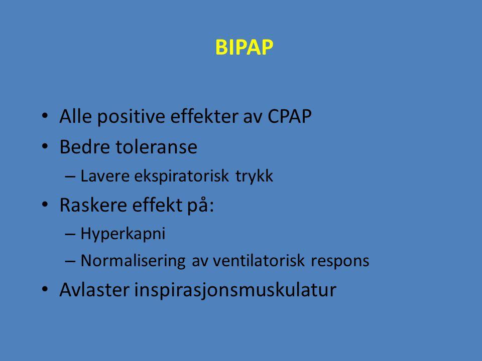BIPAP Alle positive effekter av CPAP Bedre toleranse – Lavere ekspiratorisk trykk Raskere effekt på: – Hyperkapni – Normalisering av ventilatorisk res