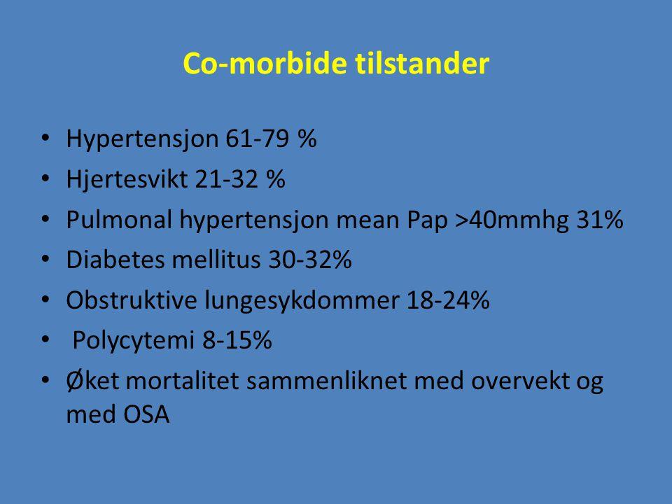 Co‐morbide tilstander Hypertensjon 61‐79 % Hjertesvikt 21‐32 % Pulmonal hypertensjon mean Pap >40mmhg 31% Diabetes mellitus 30‐32% Obstruktive lungesy
