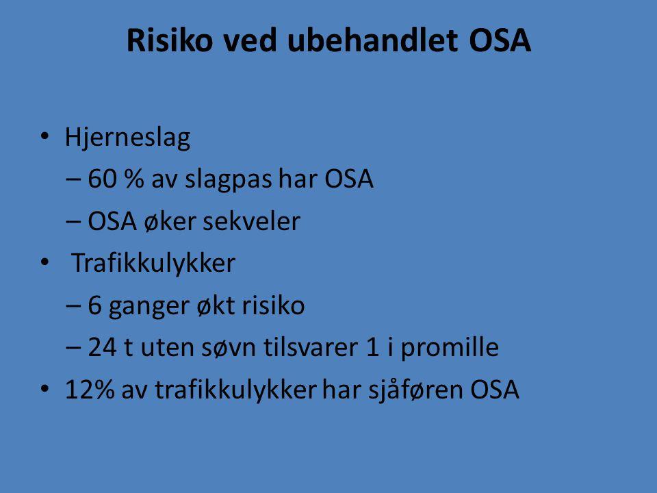 Risiko ved ubehandlet OSA Hjerneslag – 60 % av slagpas har OSA – OSA øker sekveler Trafikkulykker – 6 ganger økt risiko – 24 t uten søvn tilsvarer 1 i