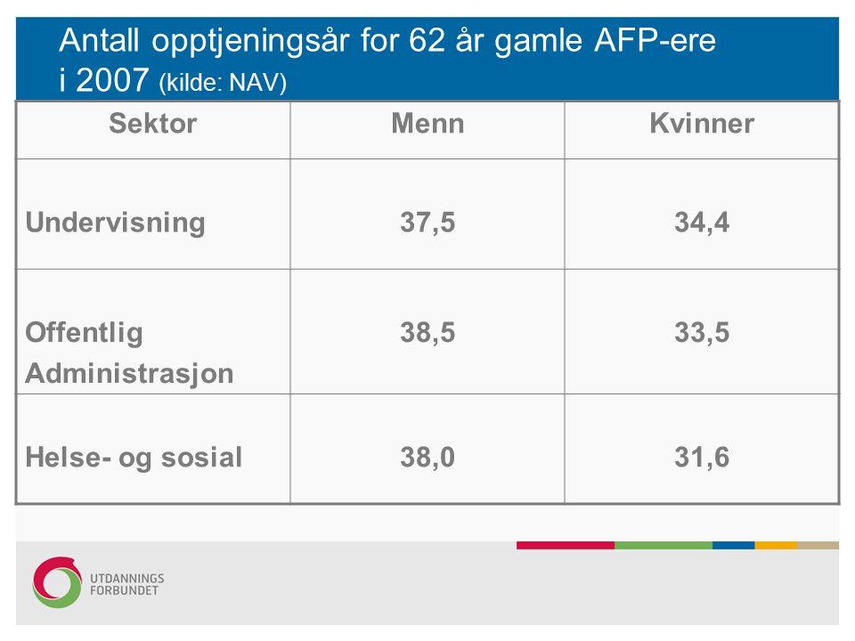 Antall opptjeningsår for 62 år gamle AFP-ere i 2007 (kilde: NAV) SektorMennKvinner Undervisning37,534,4 Offentlig Administrasjon 38,533,5 Helse- og sosial38,031,6