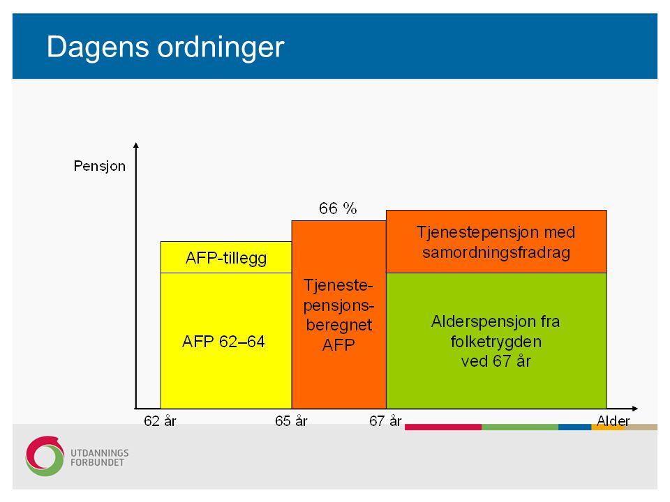 Tittelen endres i Topp- og Bunntekst... s33