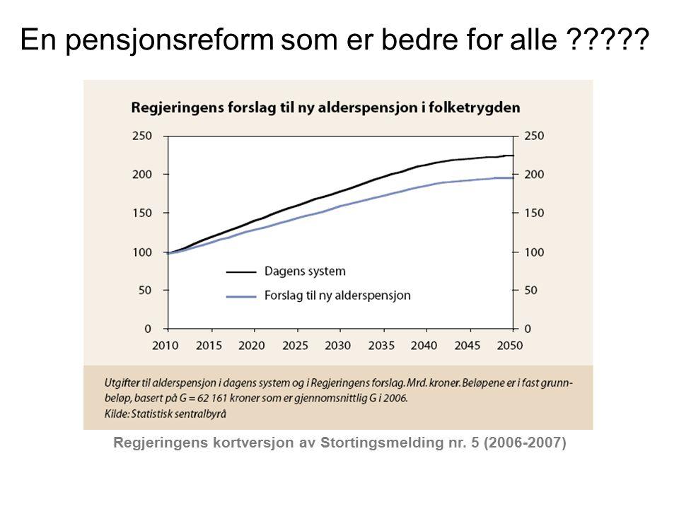 Samlede endringer i ytelse 2050 profil og regelendring: +4% delingstall: - 18% indeksering: - 7% Til sammen 21 % av trygdens utgifter