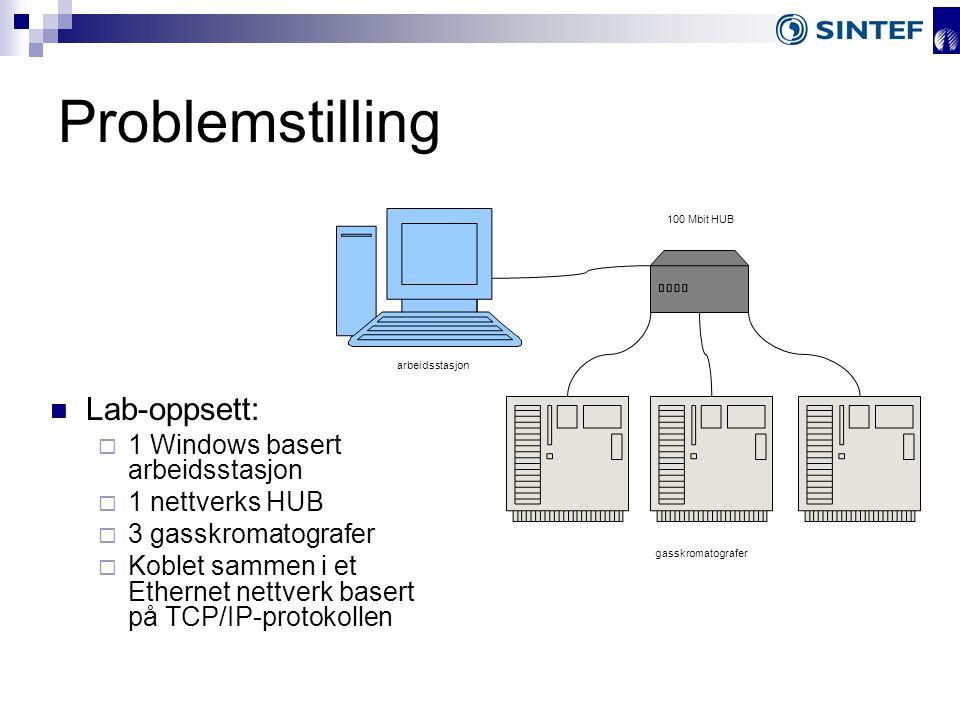 Problemstilling Lab-oppsett:  1 Windows basert arbeidsstasjon  1 nettverks HUB  3 gasskromatografer  Koblet sammen i et Ethernet nettverk basert på TCP/IP-protokollen arbeidsstasjon 100 Mbit HUB gasskromatografer