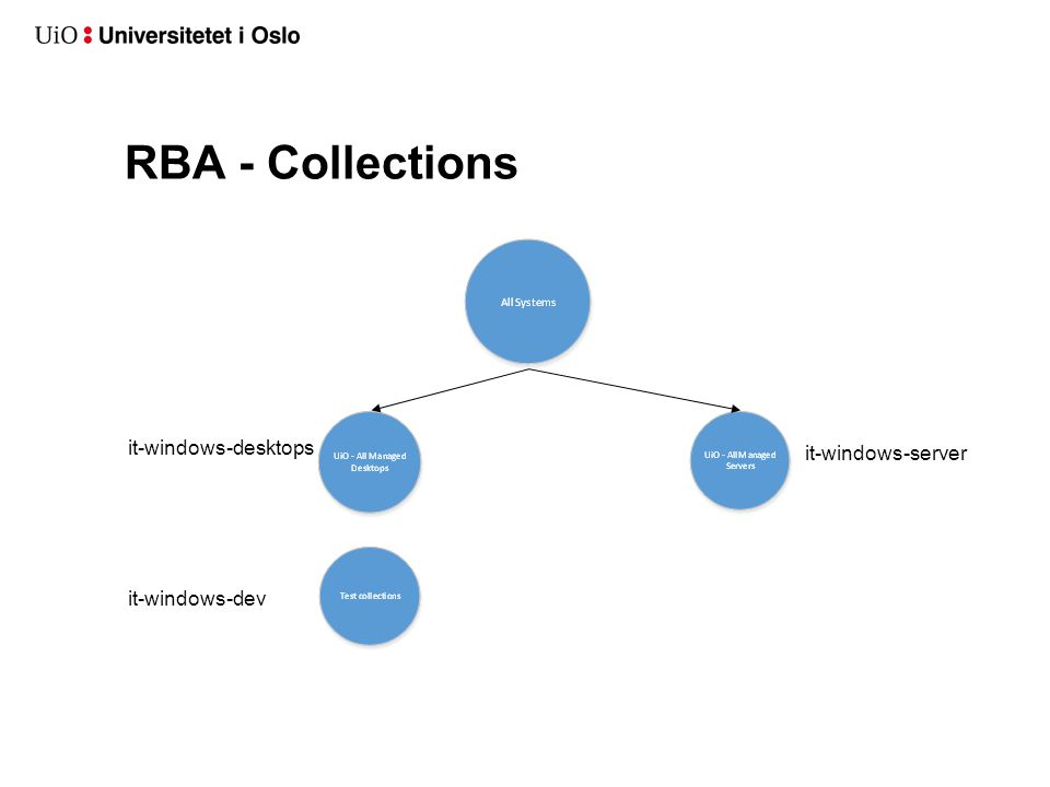 RBA - Collections it-windows-server it-windows-desktops it-windows-dev