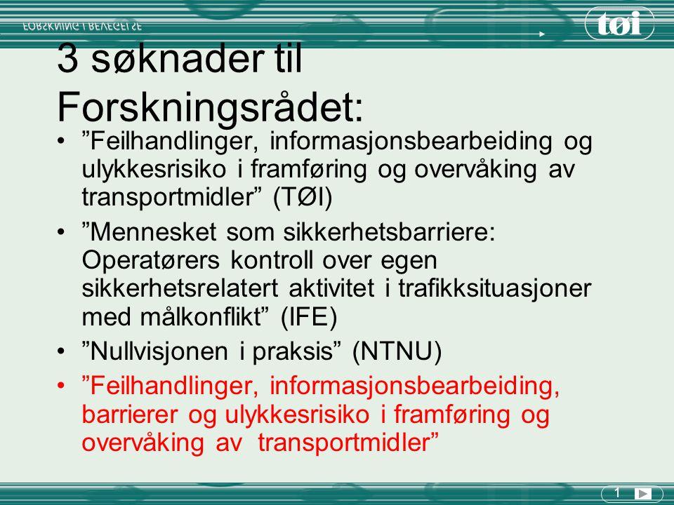 1 3 søknader til Forskningsrådet: Feilhandlinger, informasjonsbearbeiding og ulykkesrisiko i framføring og overvåking av transportmidler (TØI) Mennesket som sikkerhetsbarriere: Operatørers kontroll over egen sikkerhetsrelatert aktivitet i trafikksituasjoner med målkonflikt (IFE) Nullvisjonen i praksis (NTNU) Feilhandlinger, informasjonsbearbeiding, barrierer og ulykkesrisiko i framføring og overvåking av transportmidler