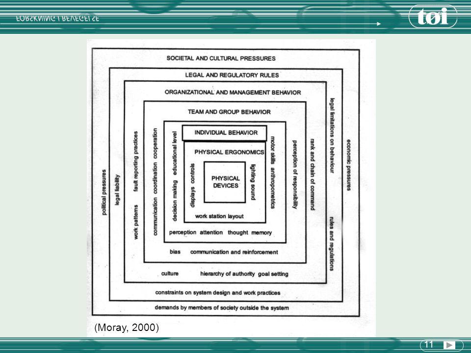 11 (Moray, 2000)