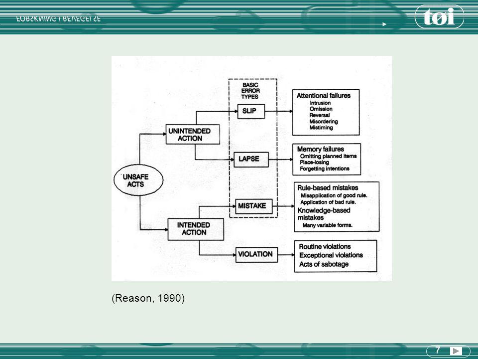 7 (Reason, 1990)